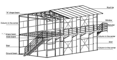 bản vẽ nhà tôn khung thép