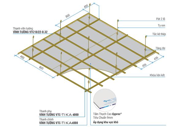 cấu tạo trần thạch cao khung chìm